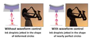 waveform-control-technology1